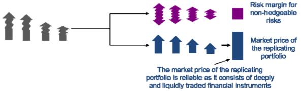 Market Consistency Chart 1