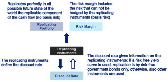 Market Consistency Chart 2