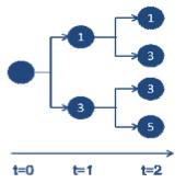 Market Consistency Chart 3