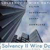 Solvency II WIre Data