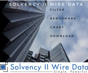 Solvency II WIre Data